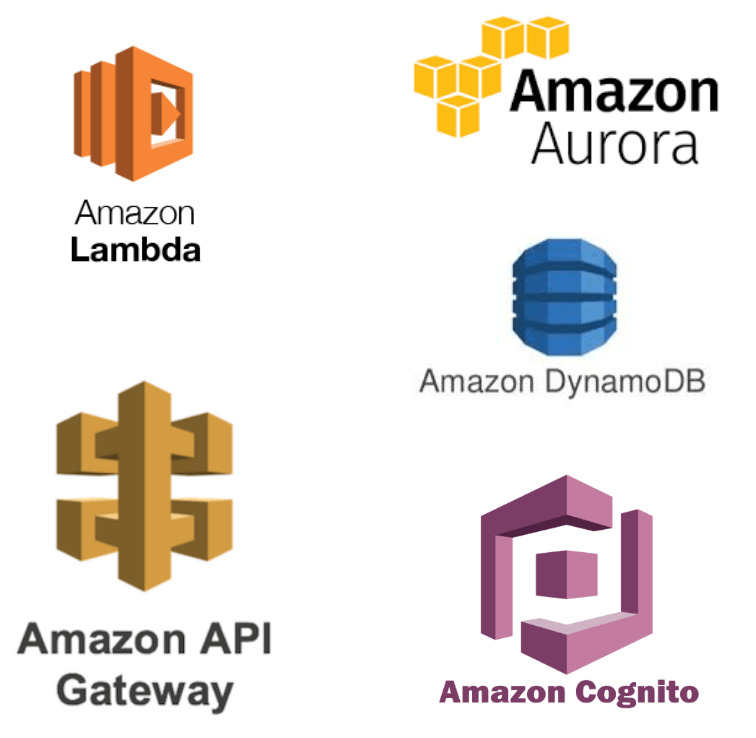 SourceLogix has expertise in Amazon Lambda, Amazon Aurora, Amazon API Gateway, Amazon DynamoDB, Amazon Cognito